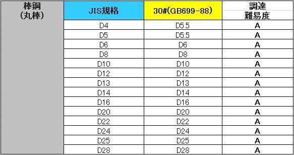 SS400D_GB01
