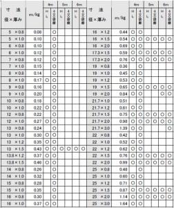 SUS304化粧管素材41