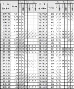 SUS304化粧管素材42