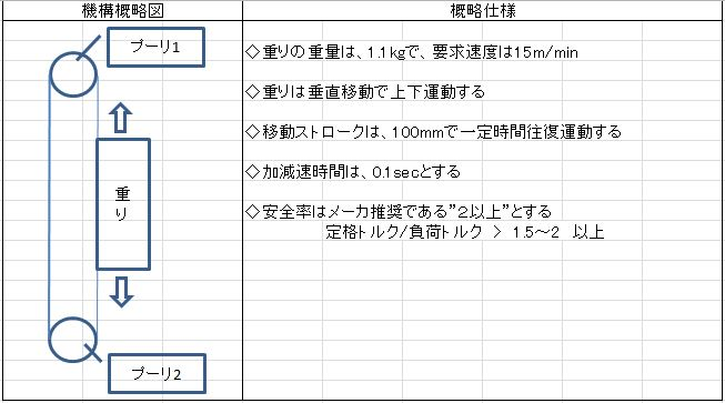 st_step01