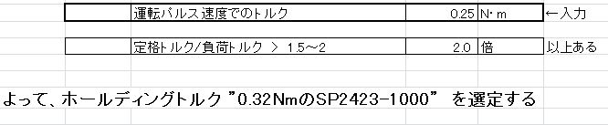 st_step07